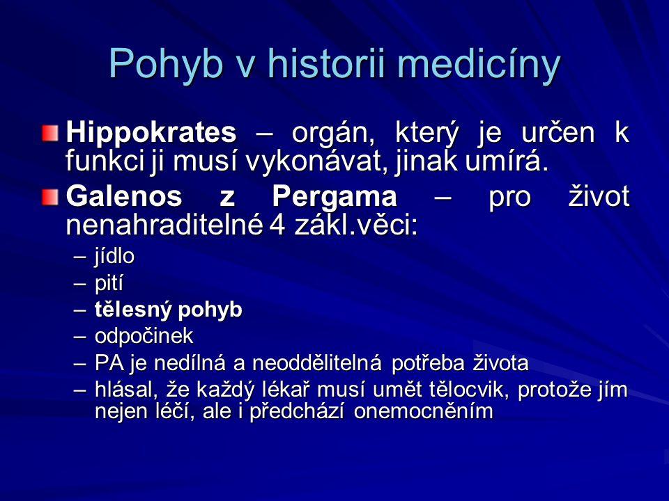Pohyb v historii medicíny Hippokrates – orgán, který je určen k funkci ji musí vykonávat, jinak umírá. Galenos z Pergama – pro život nenahraditelné 4