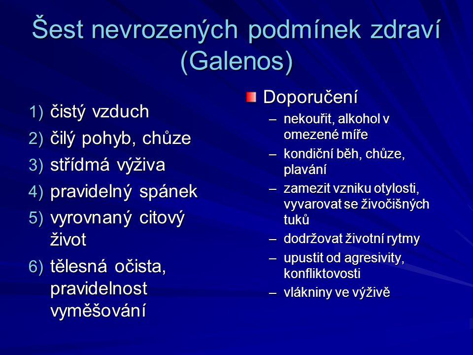 Šest nevrozených podmínek zdraví (Galenos) 1) čistý vzduch 2) čilý pohyb, chůze 3) střídmá výživa 4) pravidelný spánek 5) vyrovnaný citový život 6) tě