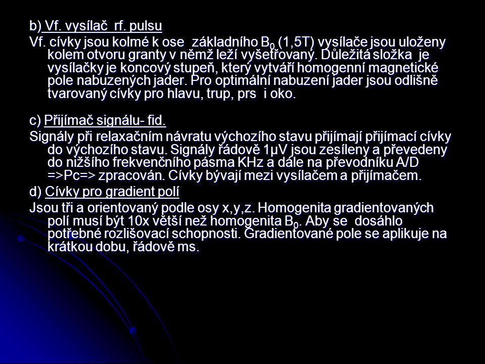 b) Vf. vysílač rf. pulsu Vf.