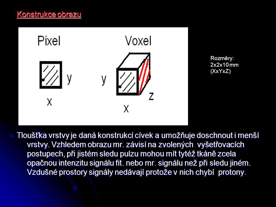 Konstrukce obrazu Tloušťka vrstvy je daná konstrukcí cívek a umožňuje doschnout i menší vrstvy.