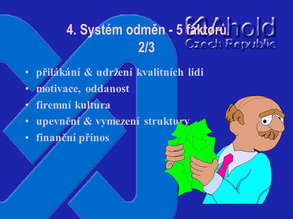 4. Systém odměňování 1/3 Strategie odměňování – viz slide 3 založené na podpoře firemních hodnot a důvěry v souladu s obchodní strategií postavená na