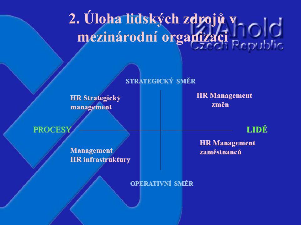 Cíl ACE Využít nejlepších zkušeností a synergií Být efektivní organizací (obchod, logistika, IT, lidské zdroje) Být připraveni na vstup do EU