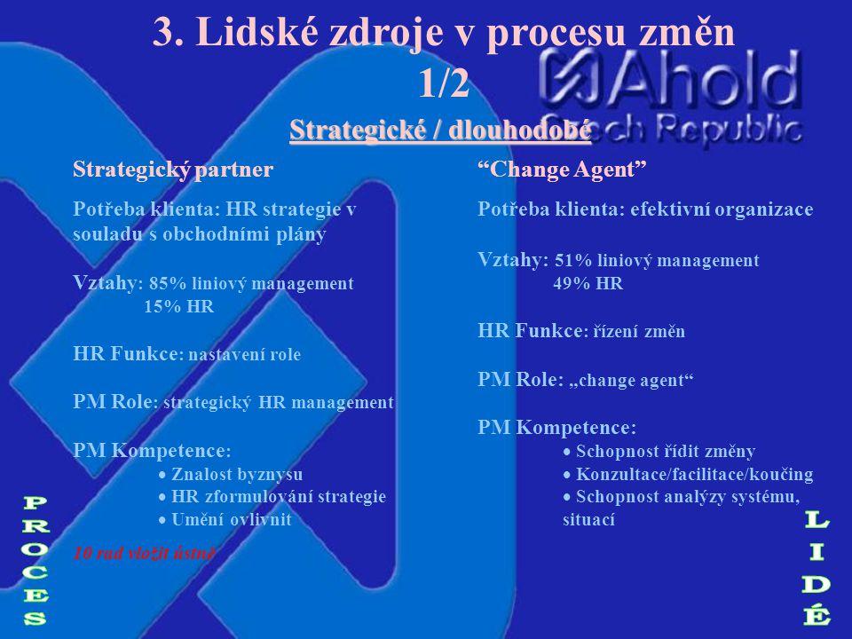 2. Úloha lidských zdrojů v mezinárodní organizaci STRATEGICKÝ SMĚR HR Strategický management HR Management změn Management HR infrastruktury HR Manage