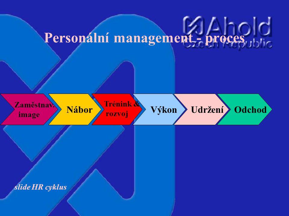 """Operativní / krátkodobé Administrativní Expert: Potřeba klienta: efektivní administrativní procesy Vztahy: 5% liniový management 95% HR HR Funkce : servisní provedení PM Role : Flexibilní, fungující manažer PM Kompetence :  Vyhovující znalosti  Zlepšování procesů  Kvalitní informační technologie  Klientský vztah  Vymezení """"servisních potřeb Employee Champion : Potřeba klienta: odpovědnost za zaměstnance Vztahy: 98% liniový management 2% HR HR Funkce : podpora managementu PM Role : zastánce /obránce zaměstnance PM Kompetence:  Zajištění vhodného pracovního prostředí  Rozvoj zaměstnanců  Řízení výkonnosti 3."""