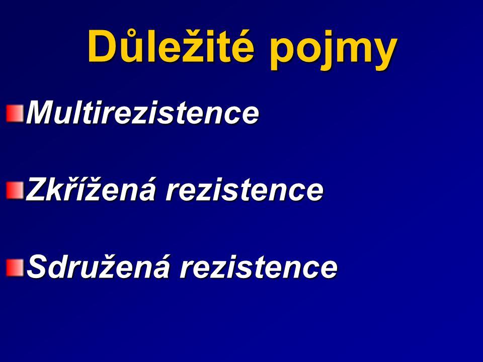 Důležité pojmy Multirezistence Zkřížená rezistence Sdružená rezistence