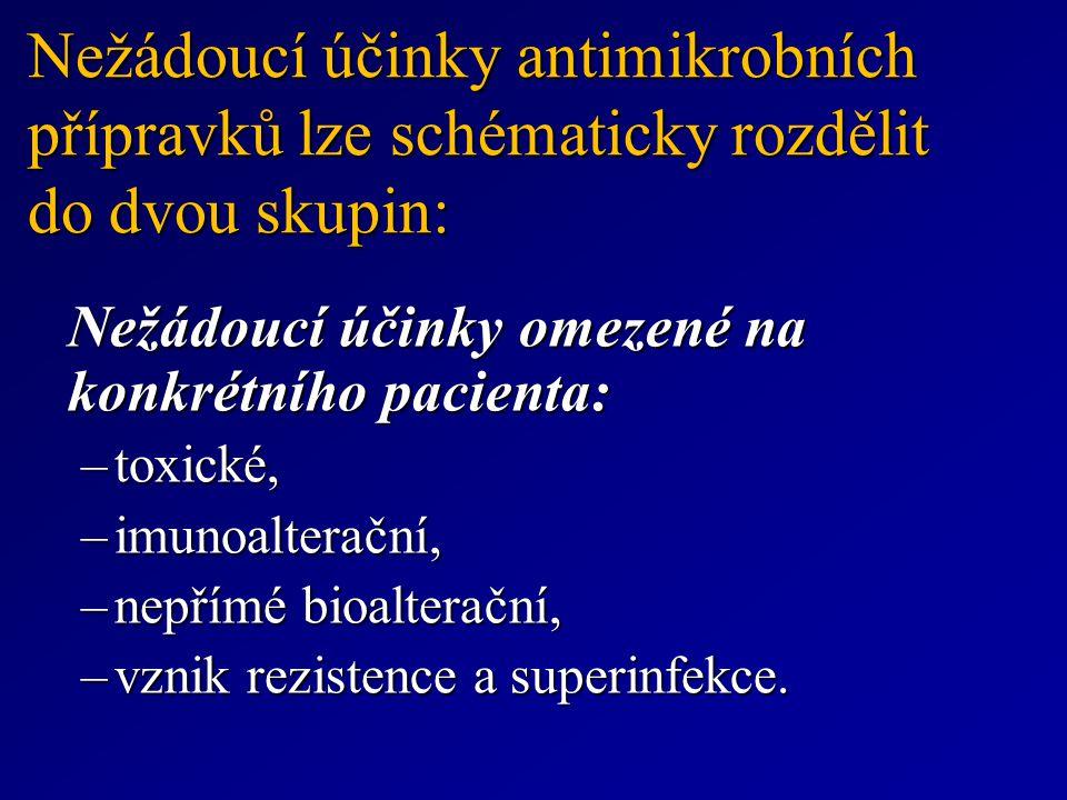 Nežádoucí účinky antimikrobních přípravků lze schématicky rozdělit do dvou skupin: Nežádoucí účinky omezené na konkrétního pacienta: –toxické, –imunoa