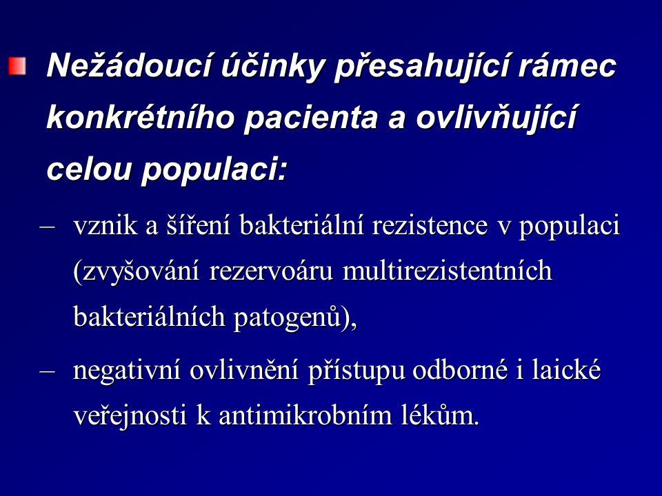 Nežádoucí účinky přesahující rámec konkrétního pacienta a ovlivňující celou populaci: –vznik a šíření bakteriální rezistence v populaci (zvyšování rez