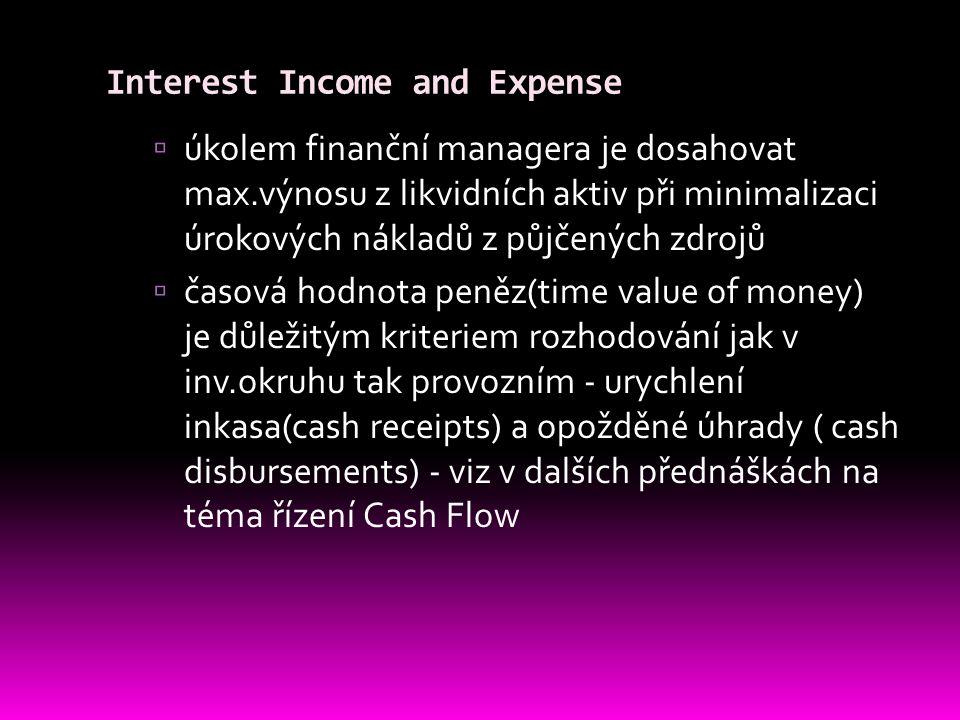 Interest Income and Expense  úkolem finanční managera je dosahovat max.výnosu z likvidních aktiv při minimalizaci úrokových nákladů z půjčených zdroj