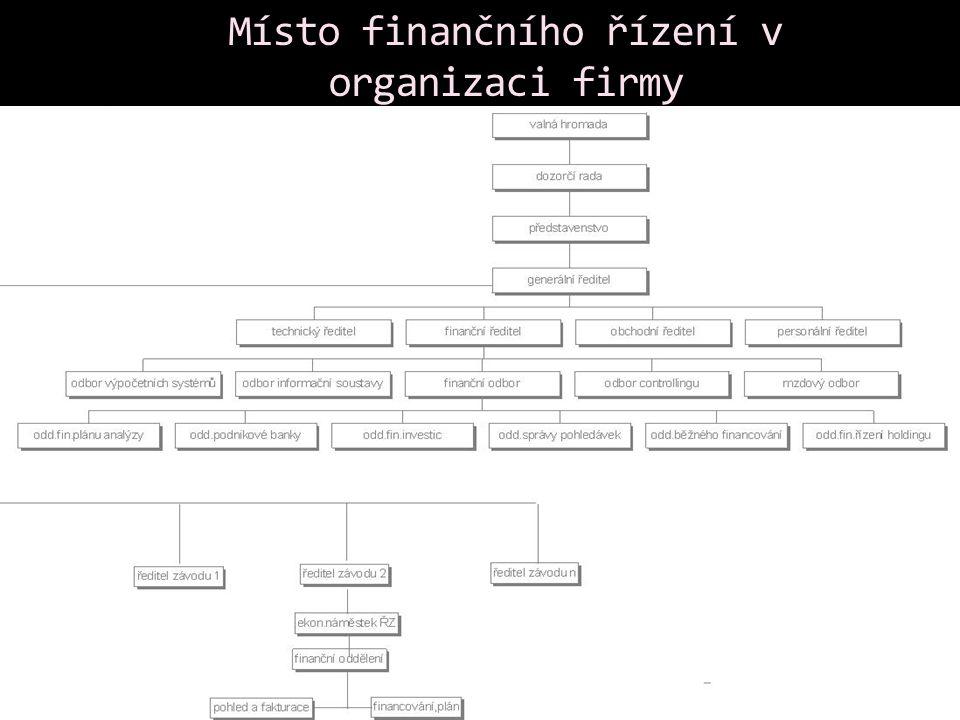 Liniově-štábní org.struktura stavební firmy