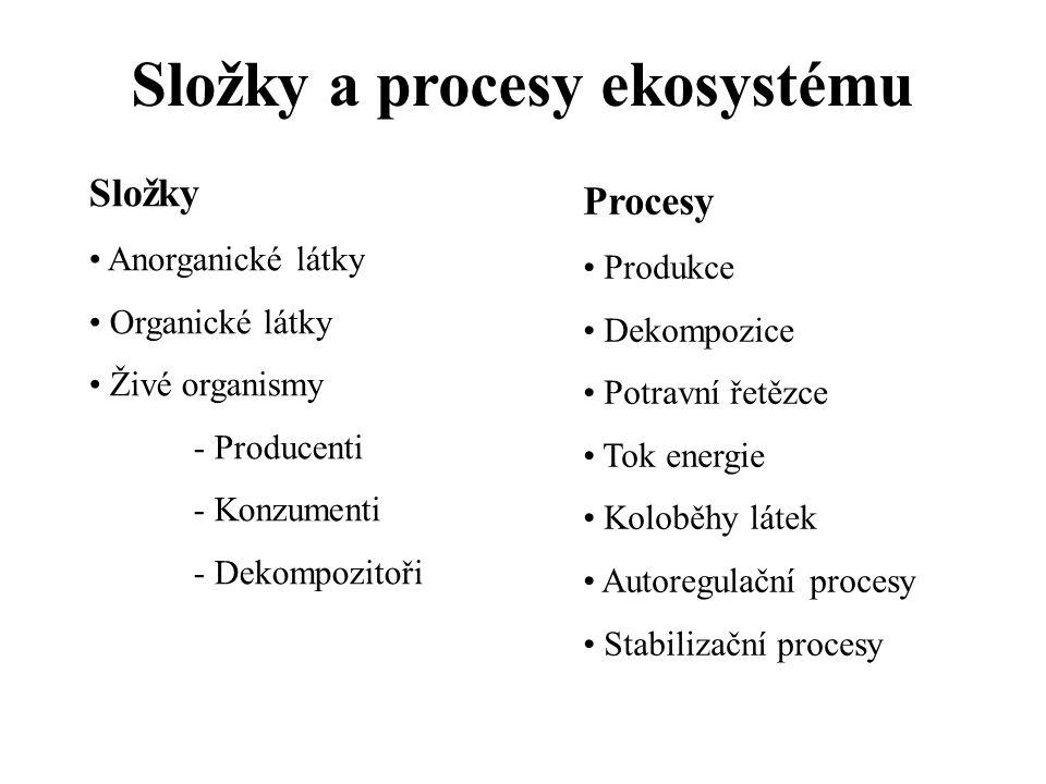 Složky a procesy ekosystému Složky Anorganické látky Organické látky Živé organismy - Producenti - Konzumenti - Dekompozitoři Procesy Produkce Dekompo