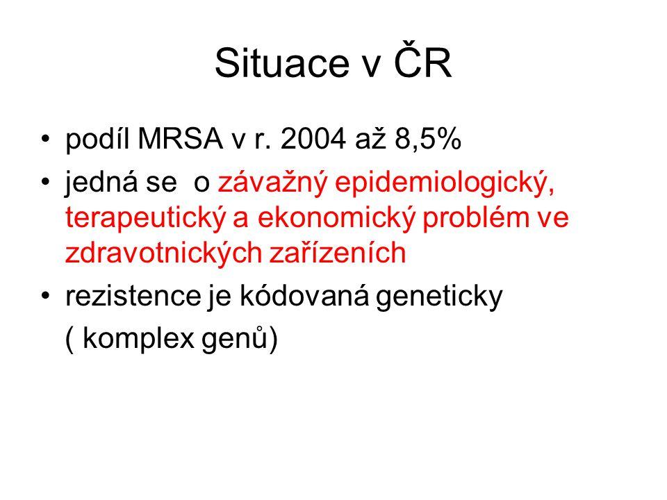 Situace v ČR podíl MRSA v r. 2004 až 8,5% jedná se o závažný epidemiologický, terapeutický a ekonomický problém ve zdravotnických zařízeních rezistenc