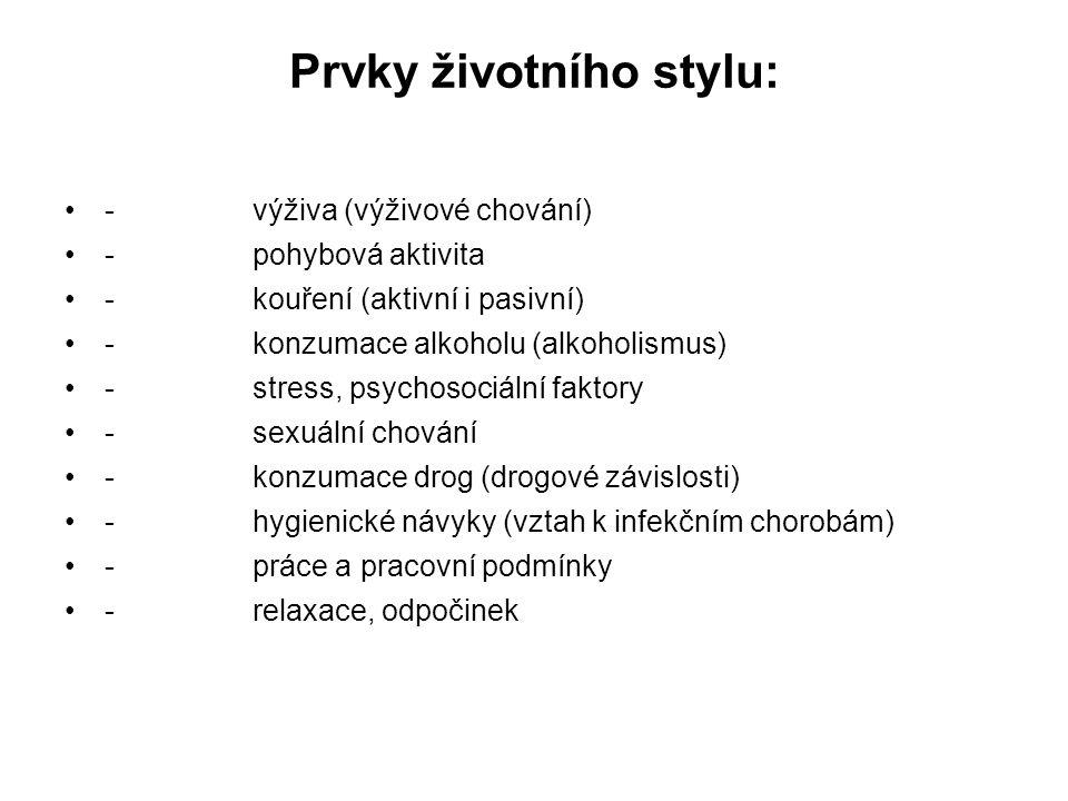 Prvky životního stylu: - výživa (výživové chování) - pohybová aktivita - kouření (aktivní i pasivní) - konzumace alkoholu (alkoholismus) - stress, psy