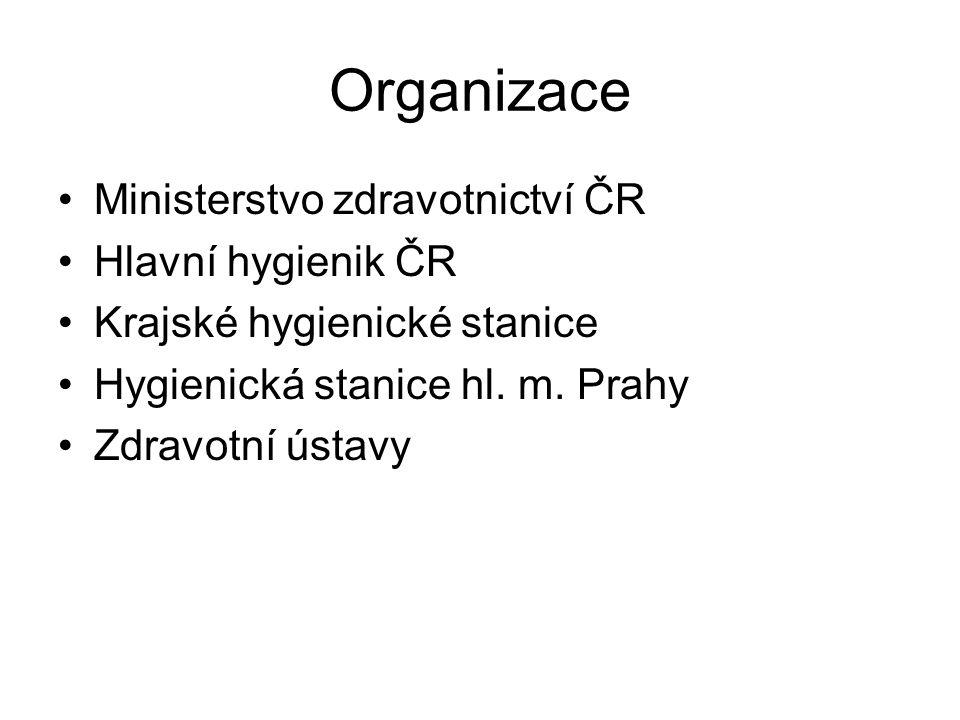 Organizace Ministerstvo zdravotnictví ČR Hlavní hygienik ČR Krajské hygienické stanice Hygienická stanice hl. m. Prahy Zdravotní ústavy