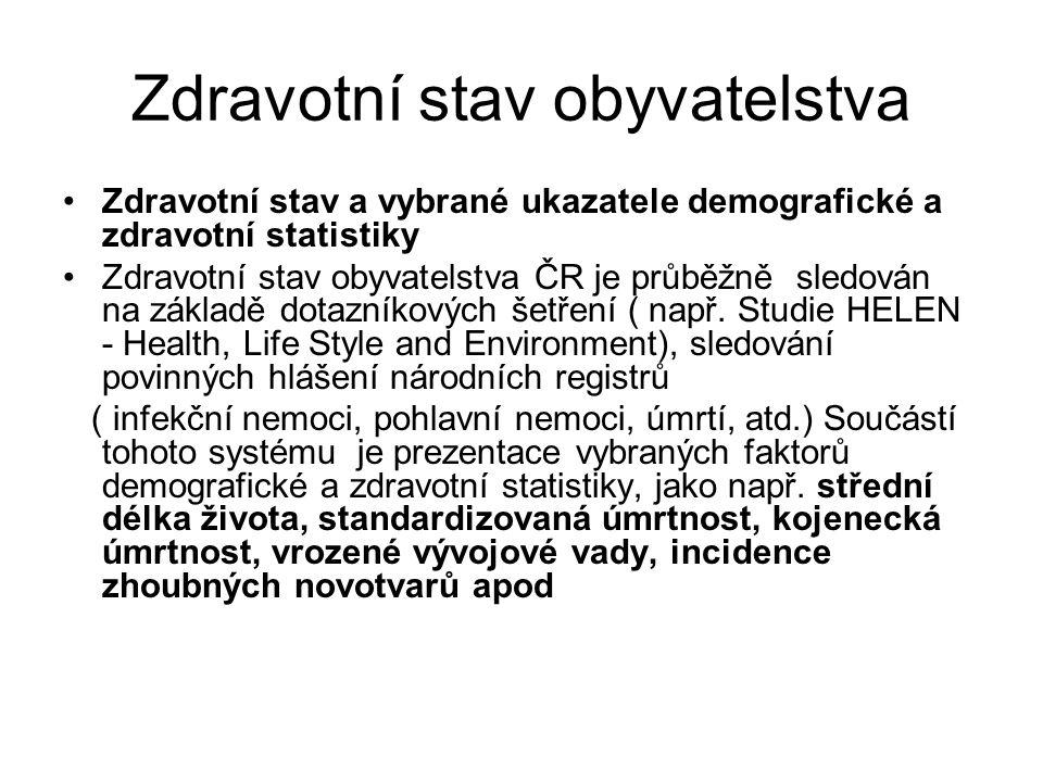 Zdravotní stav obyvatelstva Zdravotní stav a vybrané ukazatele demografické a zdravotní statistiky Zdravotní stav obyvatelstva ČR je průběžně sledován