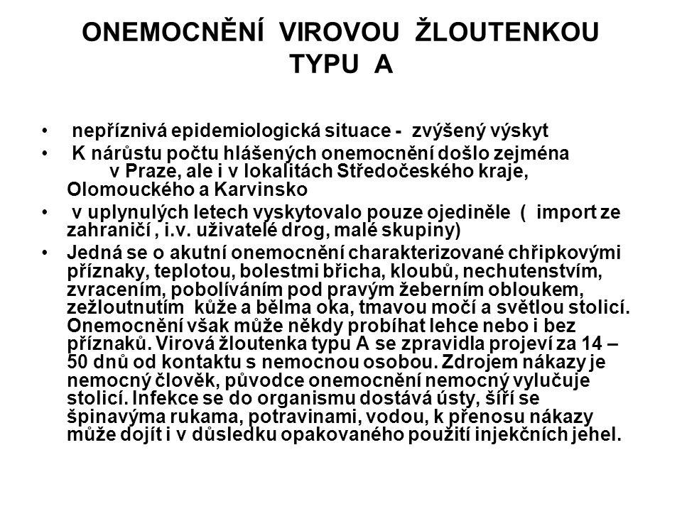 ONEMOCNĚNÍ VIROVOU ŽLOUTENKOU TYPU A nepříznivá epidemiologická situace - zvýšený výskyt K nárůstu počtu hlášených onemocnění došlo zejména v Praze, a