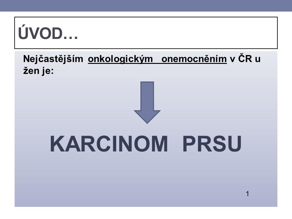ÚVOD… Nejčastějším onkologickým onemocněním v ČR u žen je: KARCINOM PRSU 1