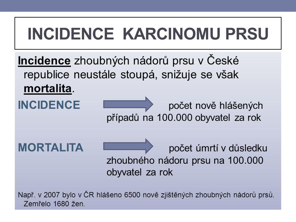 INCIDENCE KARCINOMU PRSU Incidence zhoubných nádorů prsu v České republice neustále stoupá, snižuje se však mortalita. INCIDENCE počet nově hlášených