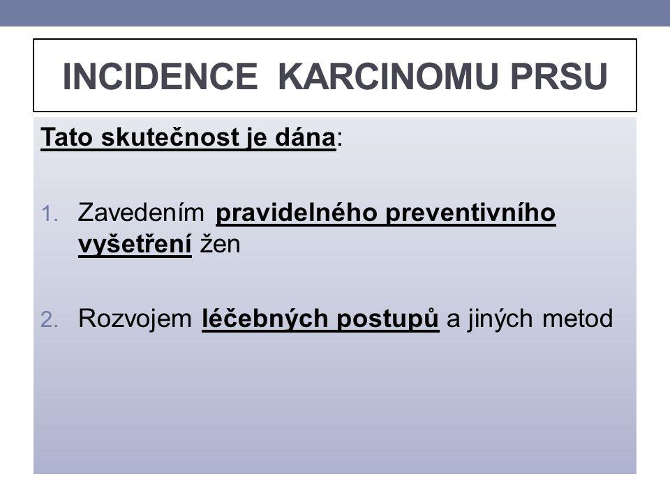 INCIDENCE KARCINOMU PRSU Tato skutečnost je dána: 1. Zavedením pravidelného preventivního vyšetření žen 2. Rozvojem léčebných postupů a jiných metod