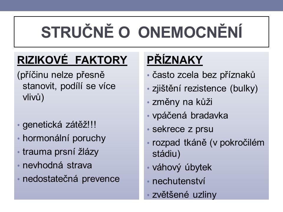 STRUČNĚ O ONEMOCNĚNÍ RIZIKOVÉ FAKTORY (příčinu nelze přesně stanovit, podílí se více vlivů) genetická zátěž!!! hormonální poruchy trauma prsní žlázy n