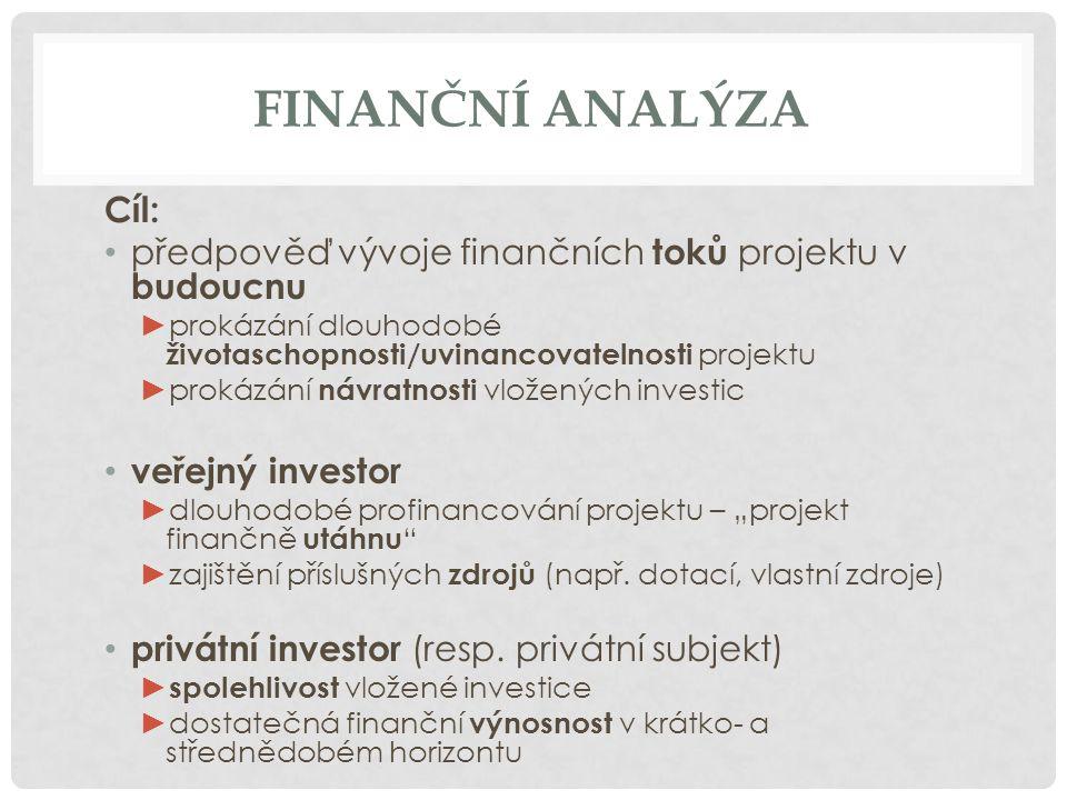 FINANČNÍ ANALÝZA Cíl: předpověď vývoje finančních toků projektu v budoucnu ►prokázání dlouhodobé životaschopnosti/uvinancovatelnosti projektu ►prokázá