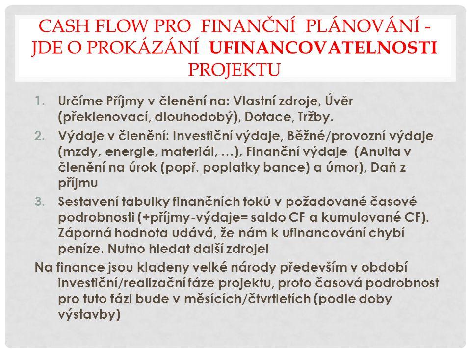 CASH FLOW PRO FINANČNÍ PLÁNOVÁNÍ - JDE O PROKÁZÁNÍ UFINANCOVATELNOSTI PROJEKTU 1.Určíme Příjmy v členění na: Vlastní zdroje, Úvěr (překlenovací, dlouh