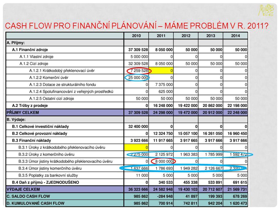 CASH FLOW PRO FINANČNÍ PLÁNOVÁNÍ – MÁME PROBLÉM V R. 2011?