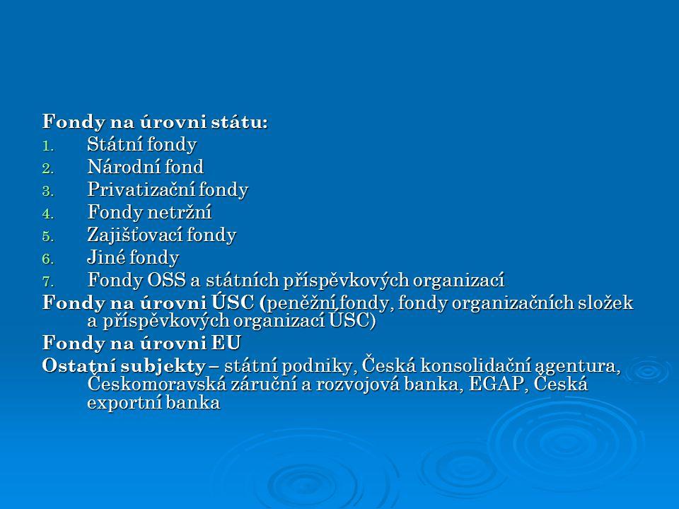 Fondy na úrovni státu: 1. Státní fondy 2. Národní fond 3. Privatizační fondy 4. Fondy netržní 5. Zajišťovací fondy 6. Jiné fondy 7. Fondy OSS a státní