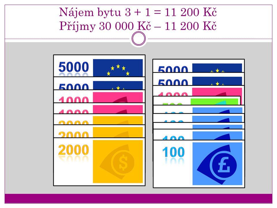 Nájem bytu 3 + 1 = 11 200 Kč Příjmy 30 000 Kč – 11 200 Kč