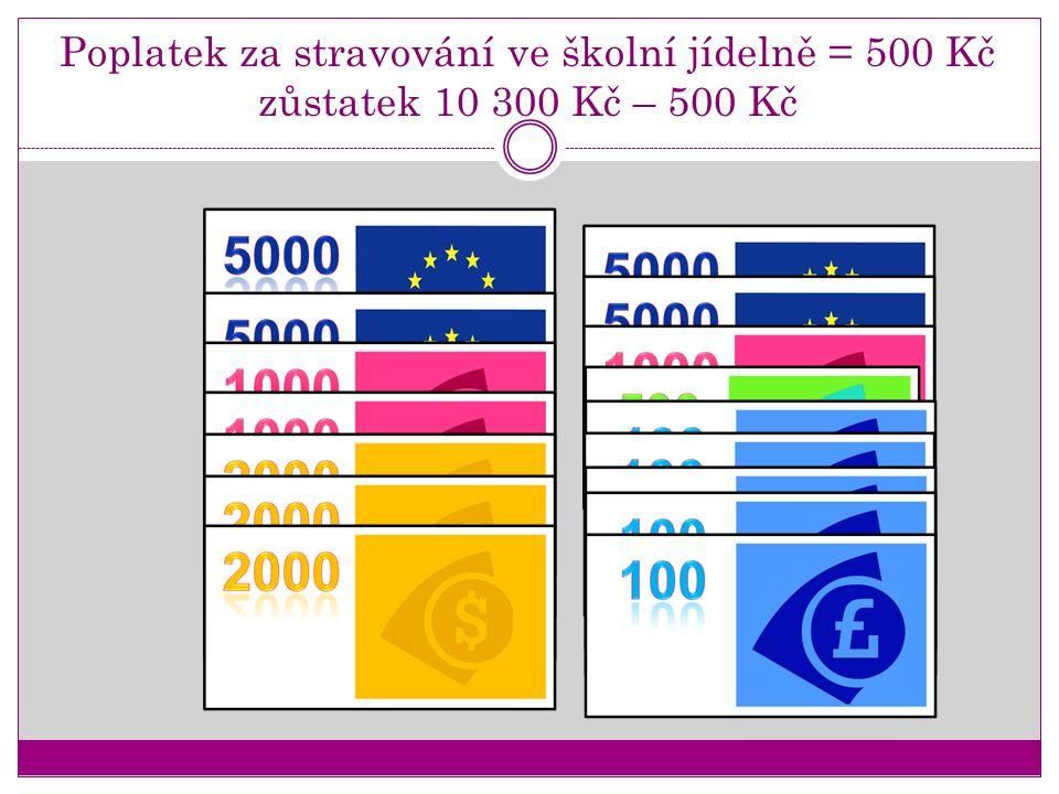Poplatek za stravování ve školní jídelně = 500 Kč zůstatek 10 300 Kč – 500 Kč