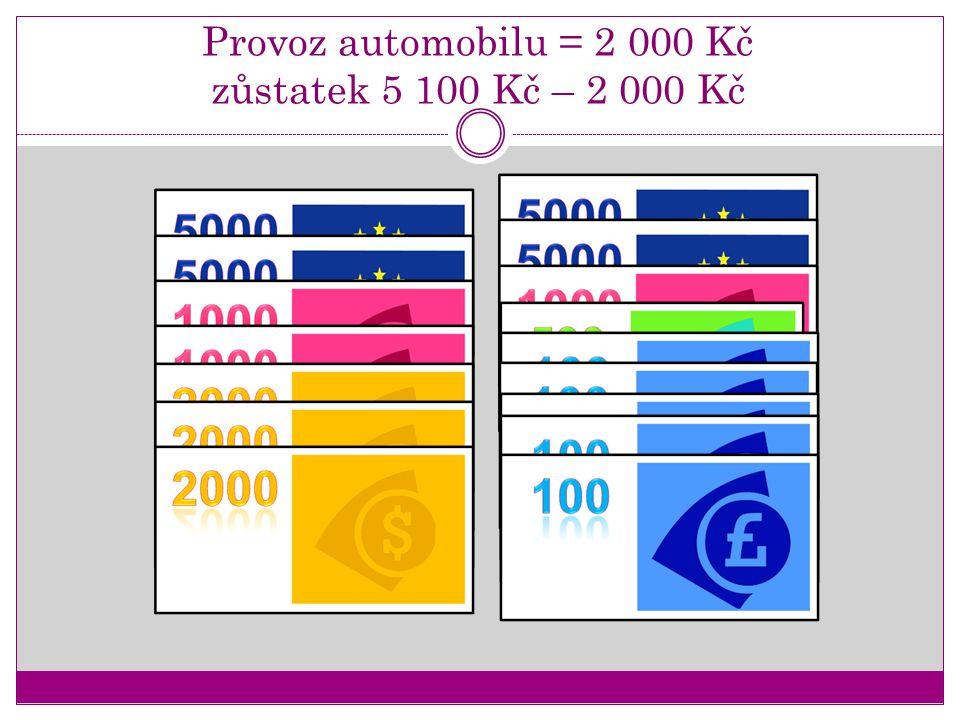 Provoz automobilu = 2 000 Kč zůstatek 5 100 Kč – 2 000 Kč