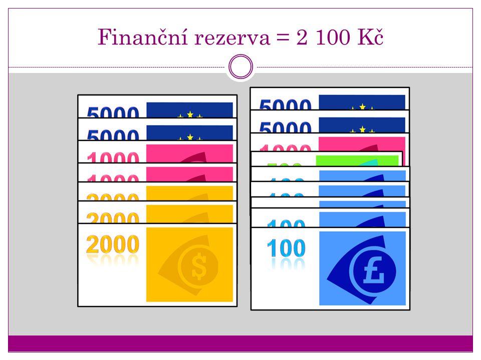 Finanční rezerva = 2 100 Kč