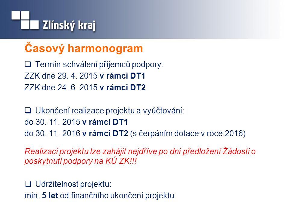 Časový harmonogram  Termín schválení příjemců podpory: ZZK dne 29. 4. 2015 v rámci DT1 ZZK dne 24. 6. 2015 v rámci DT2  Ukončení realizace projektu