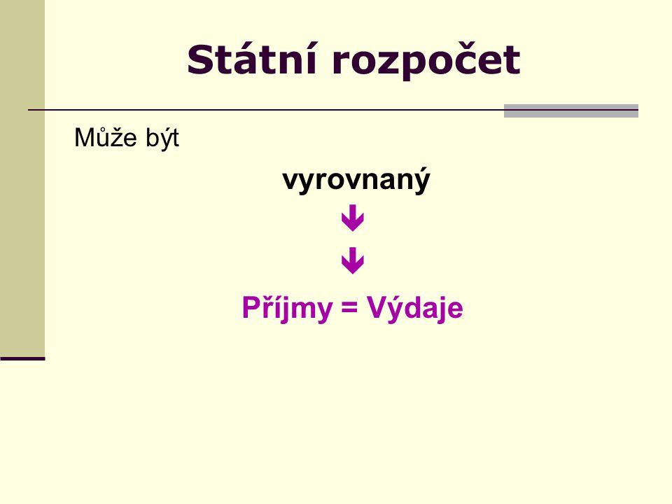 Zdroje Sojka M., Pudlák J.: Ekonomie pro střední školy, 5.