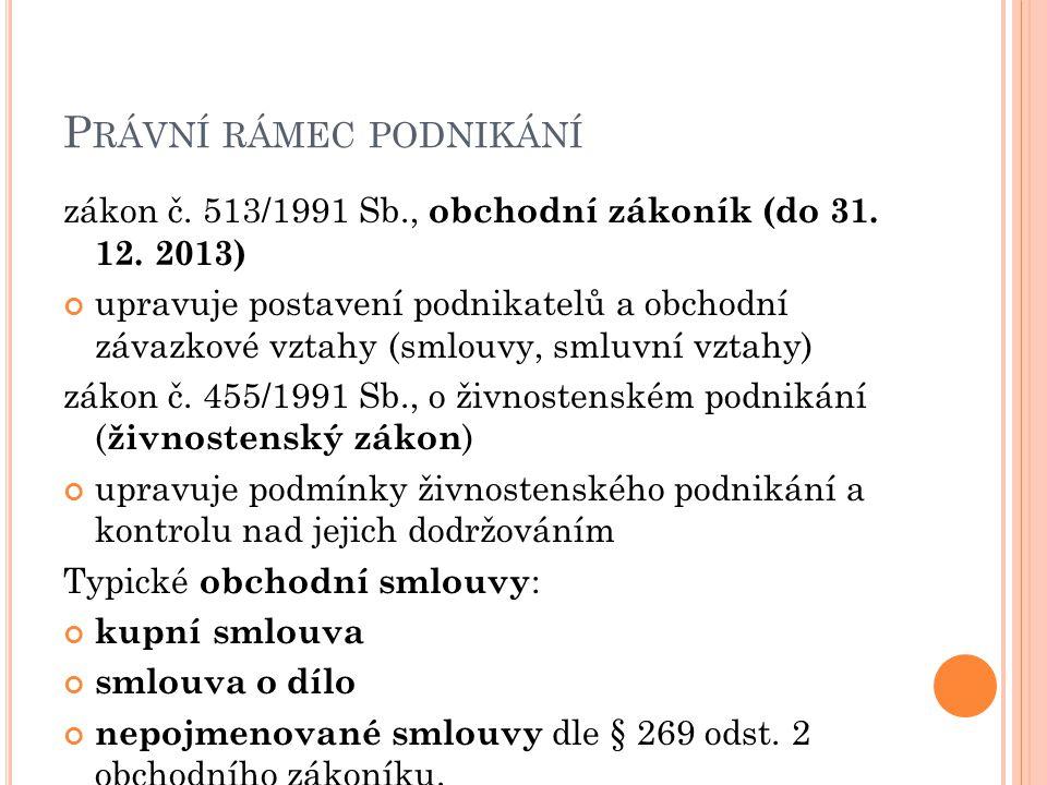 P RÁVNÍ RÁMEC PODNIKÁNÍ zákon č.513/1991 Sb., obchodní zákoník (do 31.