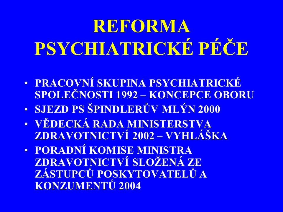 REFORMA PSYCHIATRICKÉ PÉČE PRACOVNÍ SKUPINA PSYCHIATRICKÉ SPOLEČNOSTI 1992 – KONCEPCE OBORU SJEZD PS ŠPINDLERŮV MLÝN 2000 VĚDECKÁ RADA MINISTERSTVA ZD