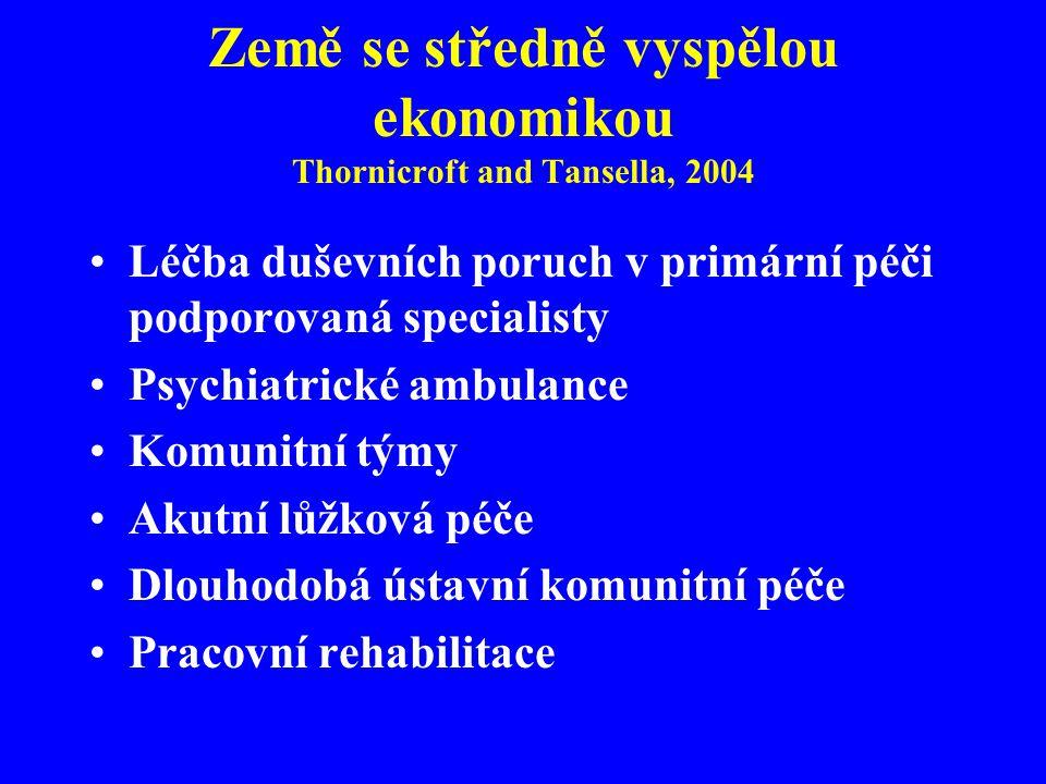 Země se středně vyspělou ekonomikou Thornicroft and Tansella, 2004 Léčba duševních poruch v primární péči podporovaná specialisty Psychiatrické ambula