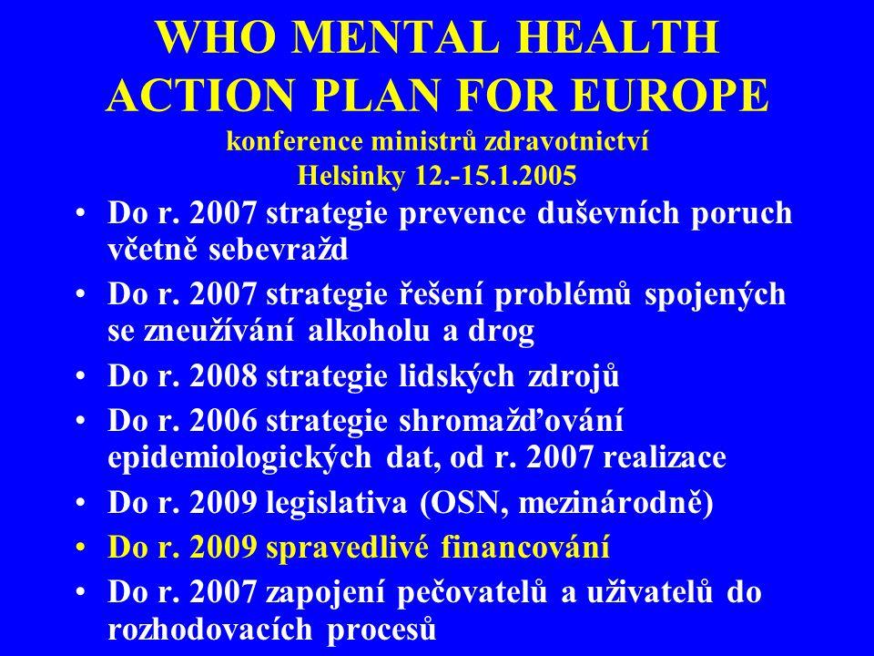 WHO MENTAL HEALTH ACTION PLAN FOR EUROPE konference ministrů zdravotnictví Helsinky 12.-15.1.2005 Do r. 2007 strategie prevence duševních poruch včetn