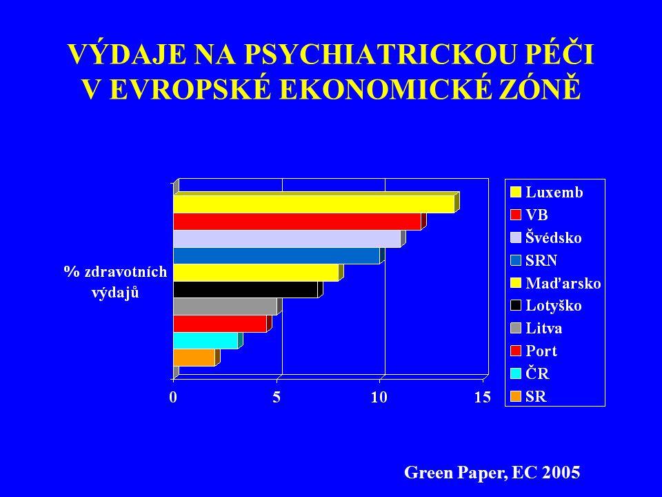 VÝDAJE NA PSYCHIATRICKOU PÉČI V EVROPSKÉ EKONOMICKÉ ZÓNĚ Green Paper, EC 2005