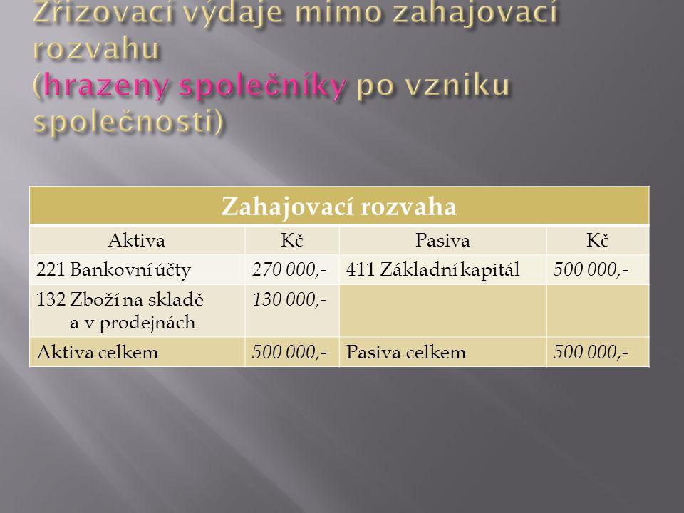 Zahajovací rozvaha AktivaKčPasivaKč 221 Bankovní účty 270 000,- 411 Základní kapitál 500 000,- 132 Zboží na skladě a v prodejnách 130 000,- Aktiva celkem 500 000,- Pasiva celkem 500 000,-