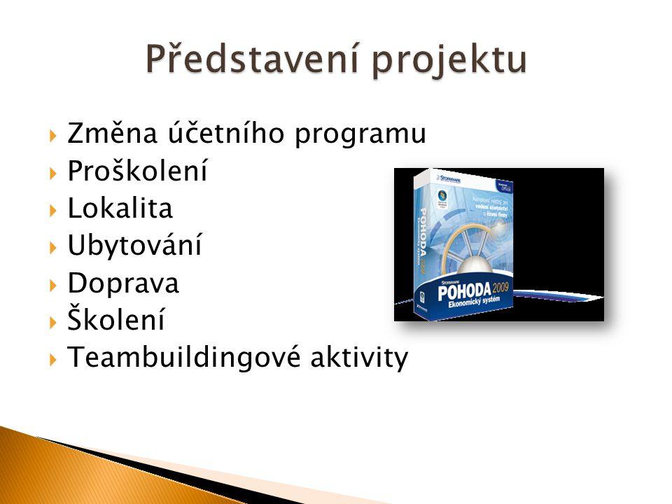  Změna účetního programu  Proškolení  Lokalita  Ubytování  Doprava  Školení  Teambuildingové aktivity