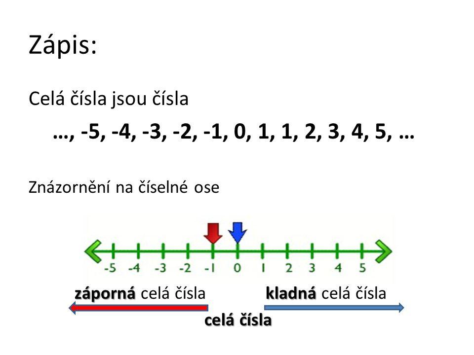Zápis: Celá čísla jsou čísla …, -5, -4, -3, -2, -1, 0, 1, 1, 2, 3, 4, 5, … Znázornění na číselné ose zápornákladná záporná celá čísla kladná celá čísla celá čísla