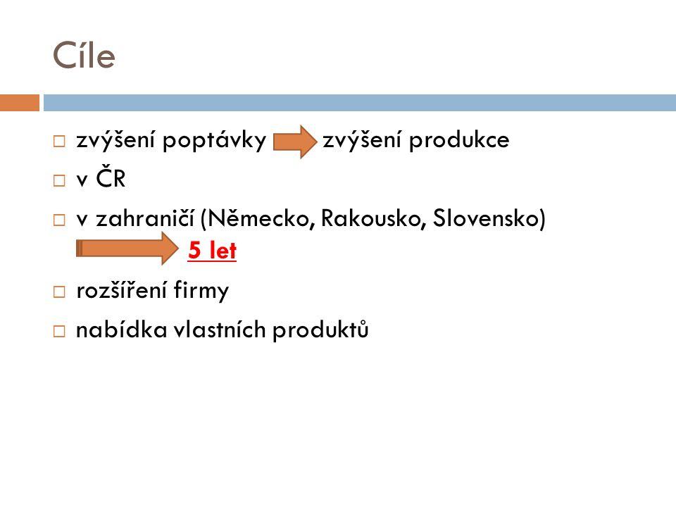 Cíle  zvýšení poptávkyzvýšení produkce  v ČR  v zahraničí (Německo, Rakousko, Slovensko) 5 let  rozšíření firmy  nabídka vlastních produktů