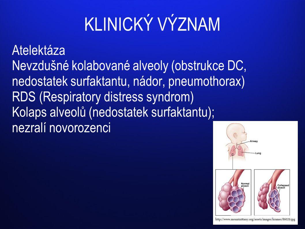 KLINICKÝ VÝZNAM Atelektáza Nevzdušné kolabované alveoly (obstrukce DC, nedostatek surfaktantu, nádor, pneumothorax) RDS (Respiratory distress syndrom)