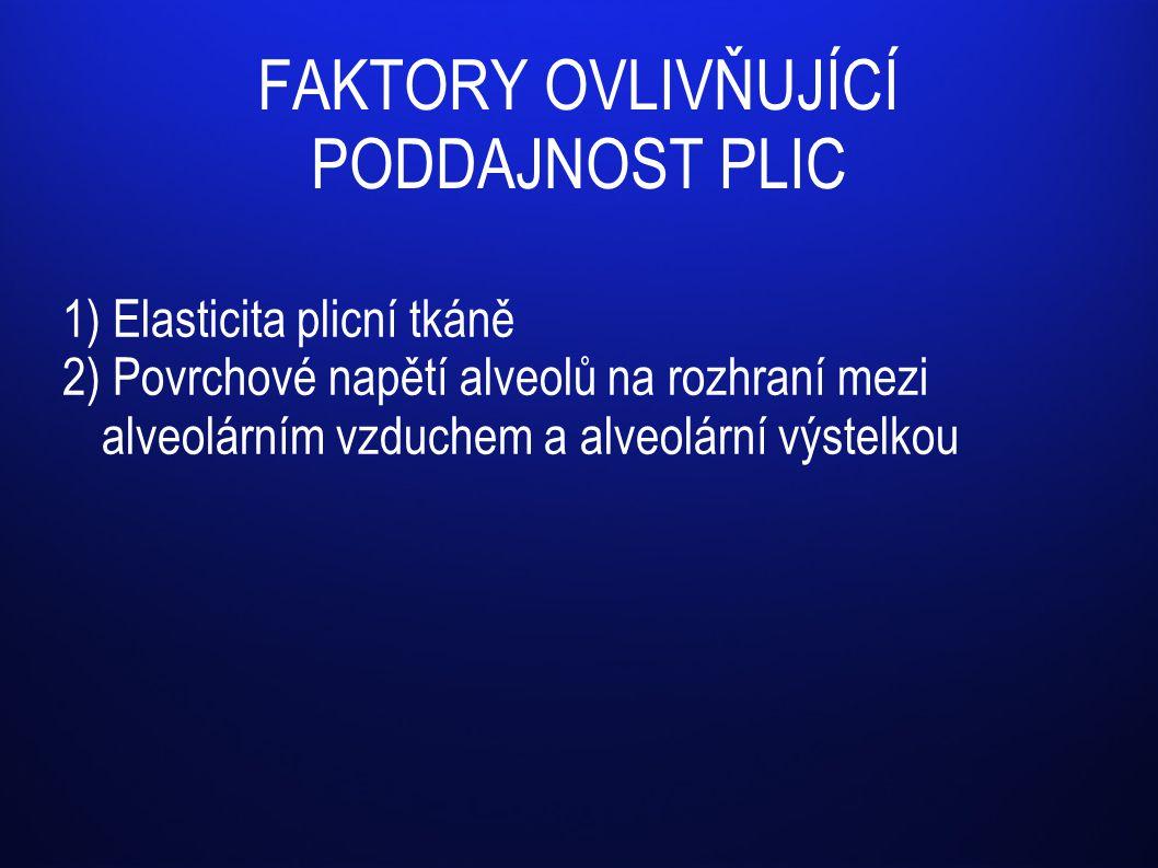 FAKTORY OVLIVŇUJÍCÍ PODDAJNOST PLIC 1)Elasticita plicní tkáně 2)Povrchové napětí alveolů na rozhraní mezi alveolárním vzduchem a alveolární výstelkou