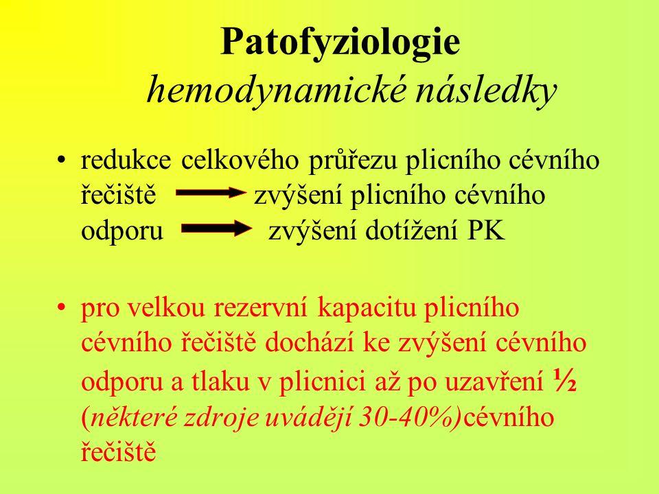 Patofyziologie hemodynamické následky redukce celkového průřezu plicního cévního řečiště zvýšení plicního cévního odporu zvýšení dotížení PK pro velko