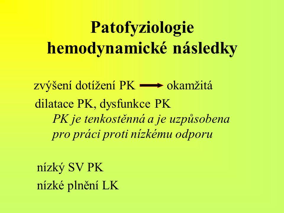 Patofyziologie hemodynamické následky zvýšení dotížení PK okamžitá dilatace PK, dysfunkce PK PK je tenkostěnná a je uzpůsobena pro práci proti nízkému