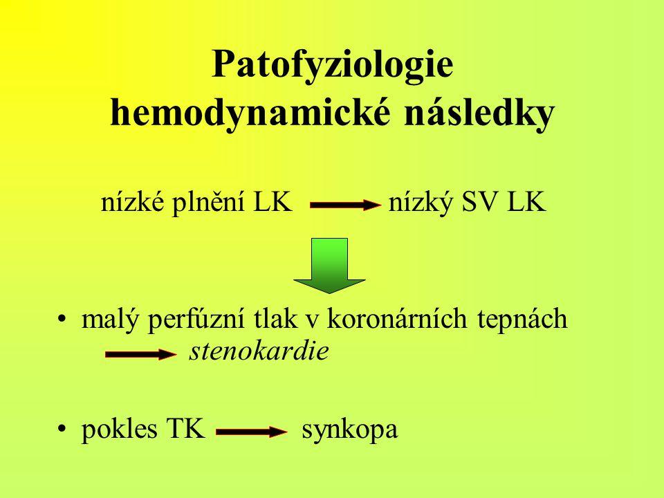 Patofyziologie hemodynamické následky nízké plnění LK nízký SV LK malý perfúzní tlak v koronárních tepnách stenokardie pokles TK synkopa