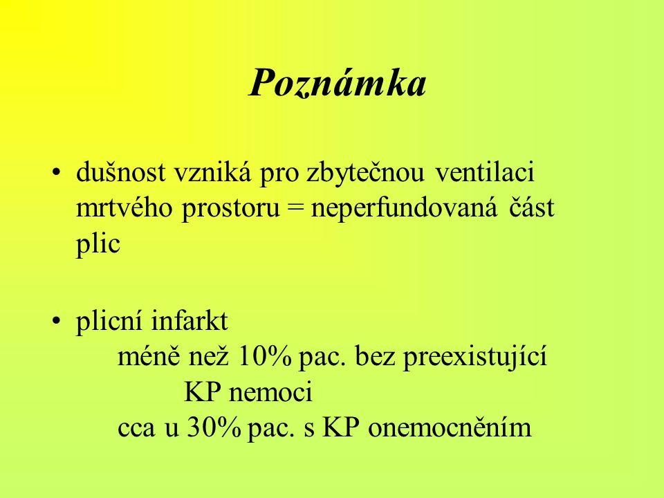 Poznámka dušnost vzniká pro zbytečnou ventilaci mrtvého prostoru = neperfundovaná část plic plicní infarkt méně než 10% pac. bez preexistující KP nemo