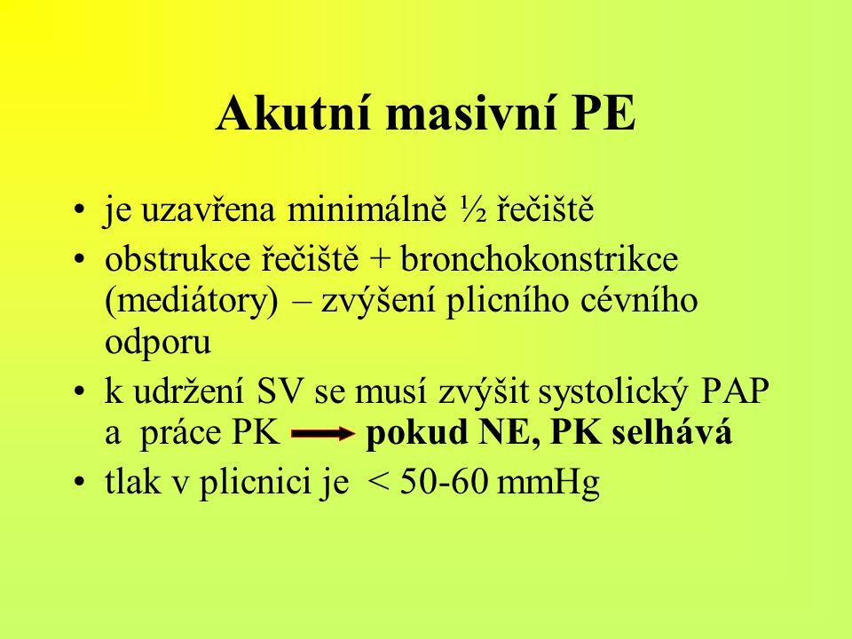 Akutní masivní PE je uzavřena minimálně ½ řečiště obstrukce řečiště + bronchokonstrikce (mediátory) – zvýšení plicního cévního odporu k udržení SV se
