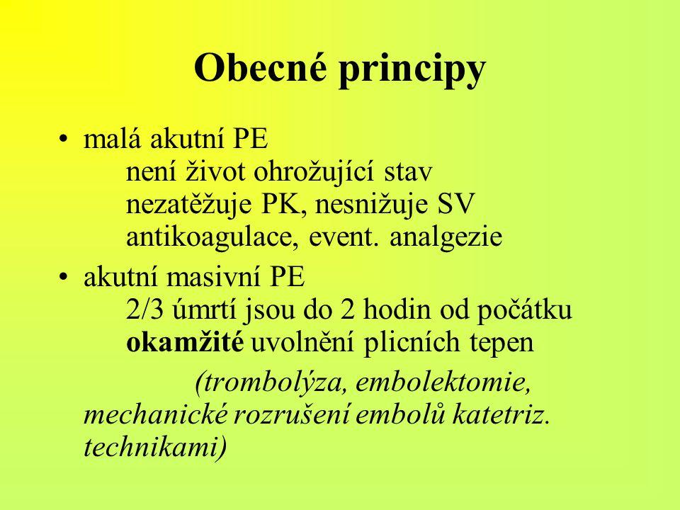 Obecné principy malá akutní PE není život ohrožující stav nezatěžuje PK, nesnižuje SV antikoagulace, event. analgezie akutní masivní PE 2/3 úmrtí jsou